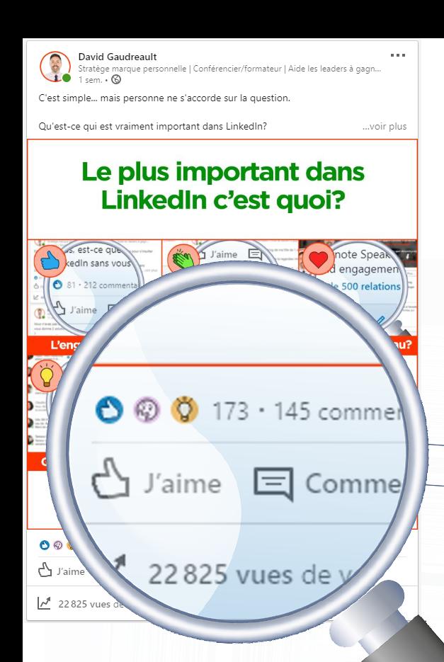 Résultats LinkedIn publications David Gaudreault